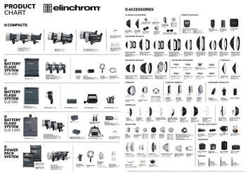 Elinchrom Downloads Center Gate Logic Diagram Symbols Free Download Wiring Schematic Product Chart 2018